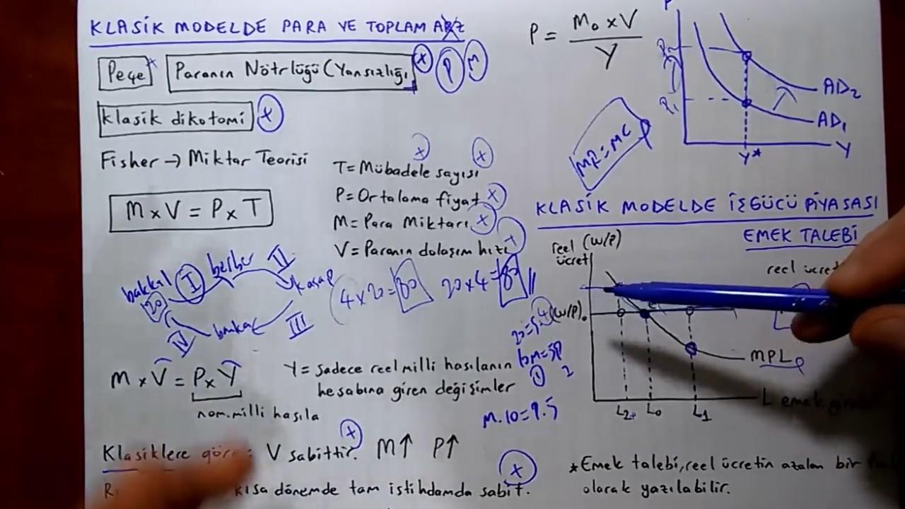 Aöf Makro Iktisat Klasik Ve Keynesyen Iktisat 1 Kısım Youtube
