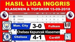 Hasil Manchester City vs Fulham 3-0   Klasemen & Topskor EPL 15 Sept 2018