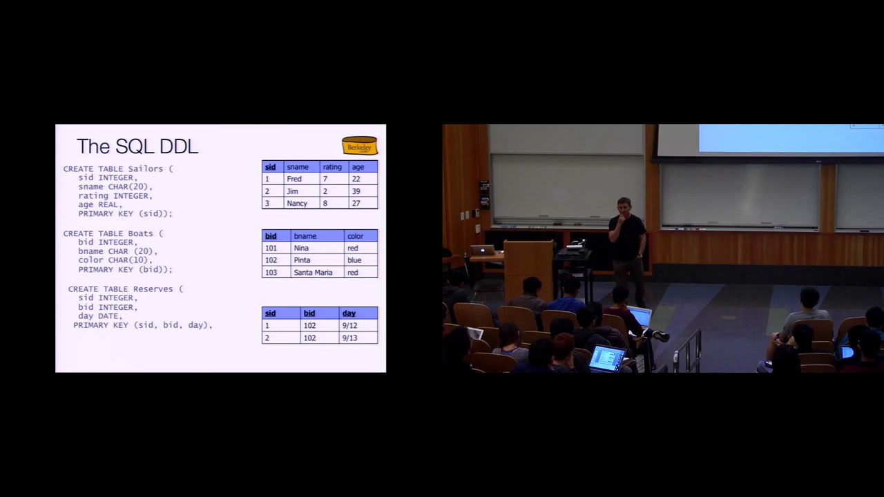 Lecture 09  SQL: The Query Language (CS 186, Spring 2015, UC Berkeley)