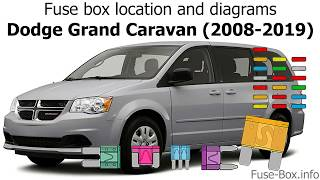 fuse box location and diagrams: dodge grand caravan (2008-2019) - youtube  youtube