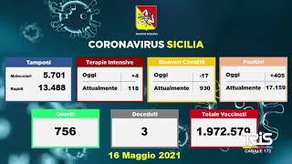 Bollettino covid in sicilia, dati miglioramento