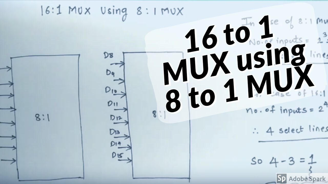 16 to 1 multiplexer using 8 to 1 multiplexer in simple way in hindi electronics subjectified [ 1280 x 720 Pixel ]