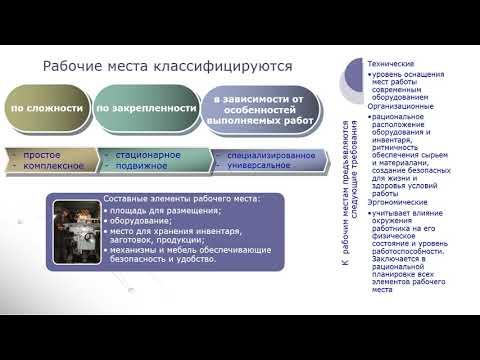6. Производственная структура предприятия