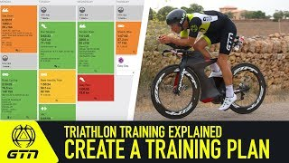 How To Structure A Training Plan | Triathlon Training Explained