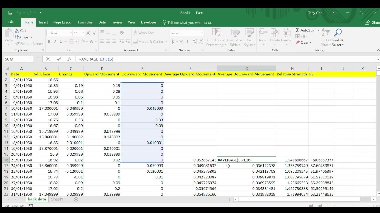 How to calculate RSI in Excel (Relative Strength Index Indicator)