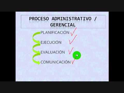 Proceso Administrativo 1 Planificacin Ejecucin
