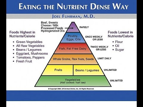 Nutritarian Diet: The World's Best Diet