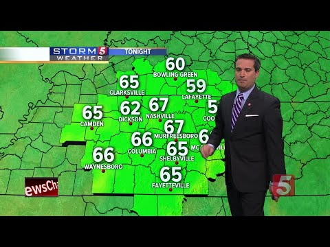Henry's Evening Forecast: Monday, Sept. 25, 2017