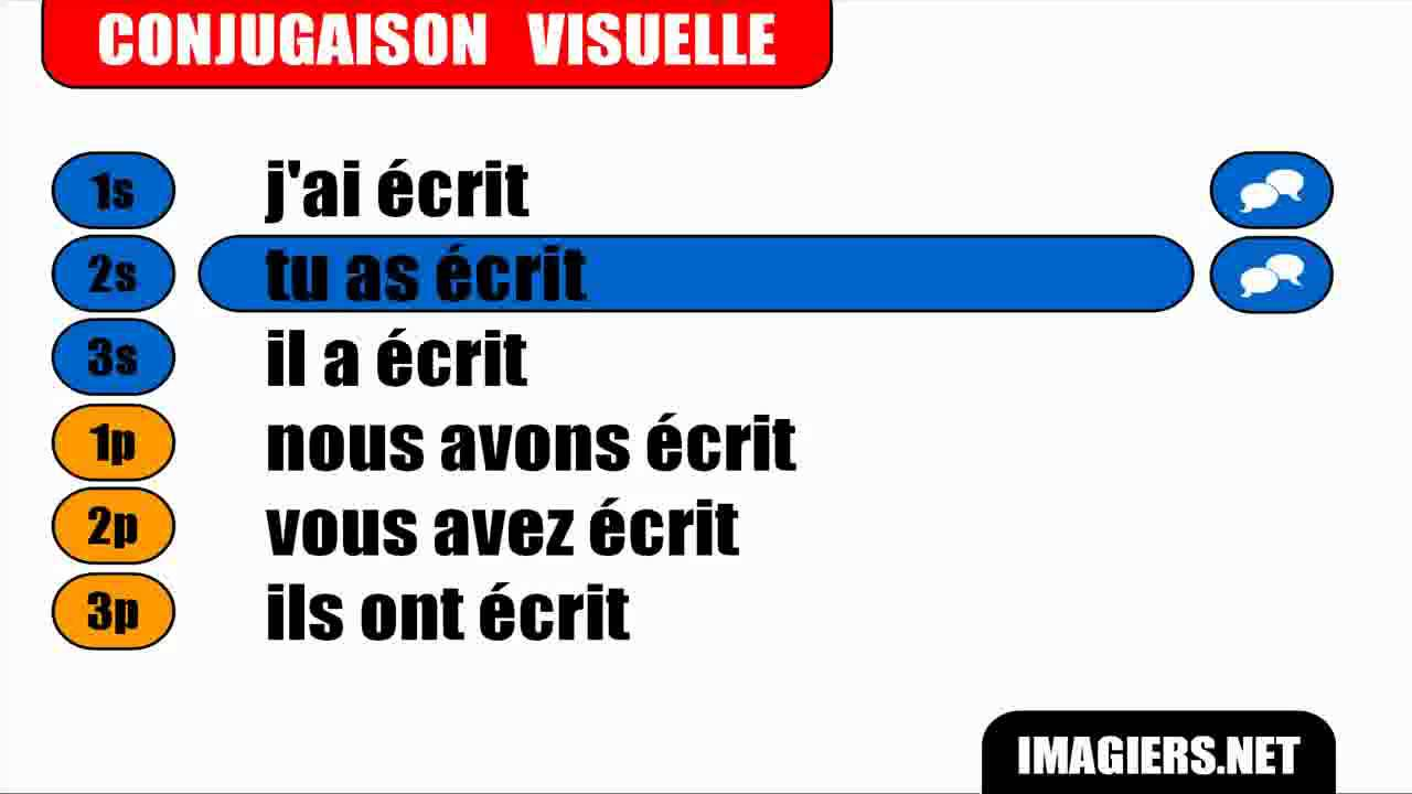 how to use french verb ecrire