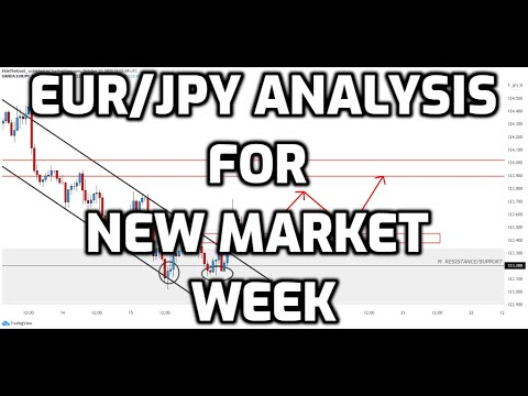 Current Analysis On EUR/JPY For The New Market Week | Trading Euro Dollar Vs Japanese Yen