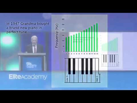 Protandim Nrf2 Activator, Inflammation, Fibrosis and Survival Genes