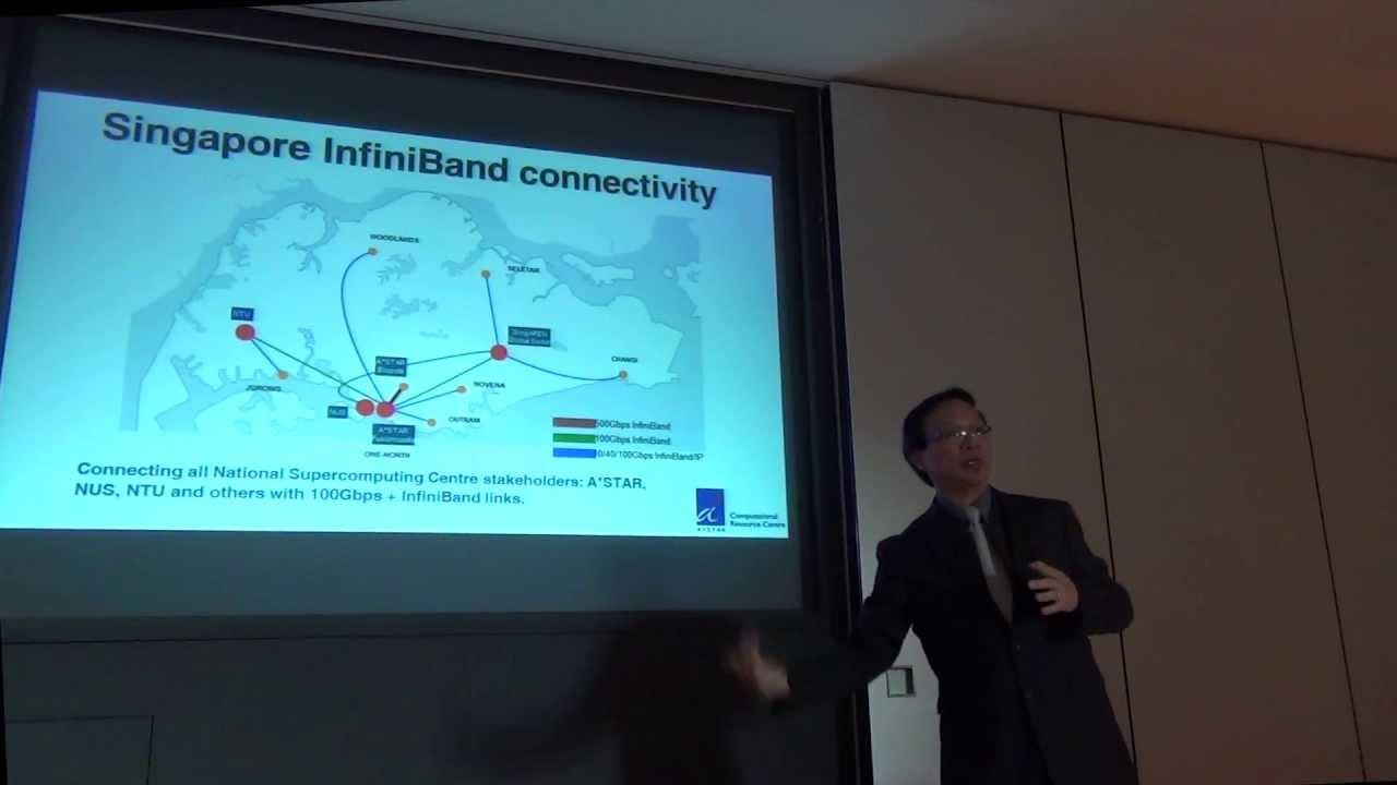 Big Data Analytics Job In Singapore pertaining