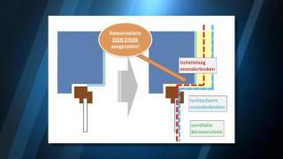 VEA isolatie buitenmuren langs binnen (3/3) detail en aansluiting