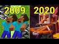 Evolution of Steve from Minecraft (2009-2020)