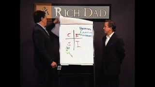 Rich Dad (Robert Kiyosaki) on Real Estate Financing
