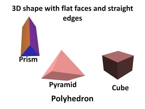 Maths - What is a Polyhedron - Regular and Irregular polyhedron - English