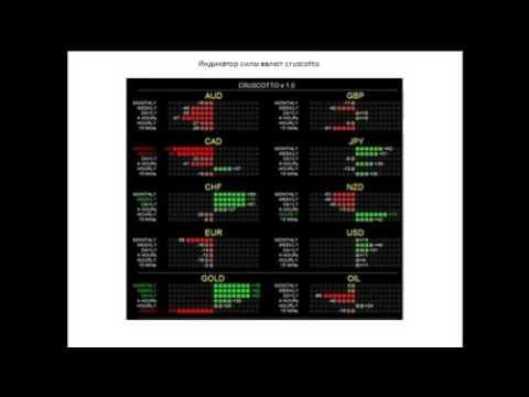 Втб 24 форекс отзывы 2014 go forex tms brokers