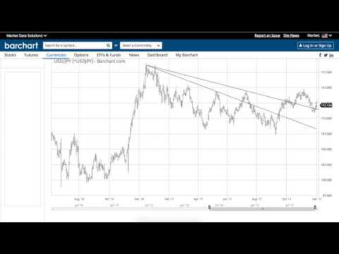 A Technical Look at Precious Metals and the Dollar. (December 3rd)