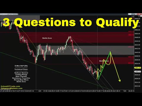 3 Questions Before Every Trade | Crude Oil, Emini, Nasdaq, G
