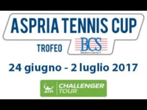 Guido Pella v Tommy Robredo - Milão 2017 - 1/2 Final - Set 1 (Momentos)