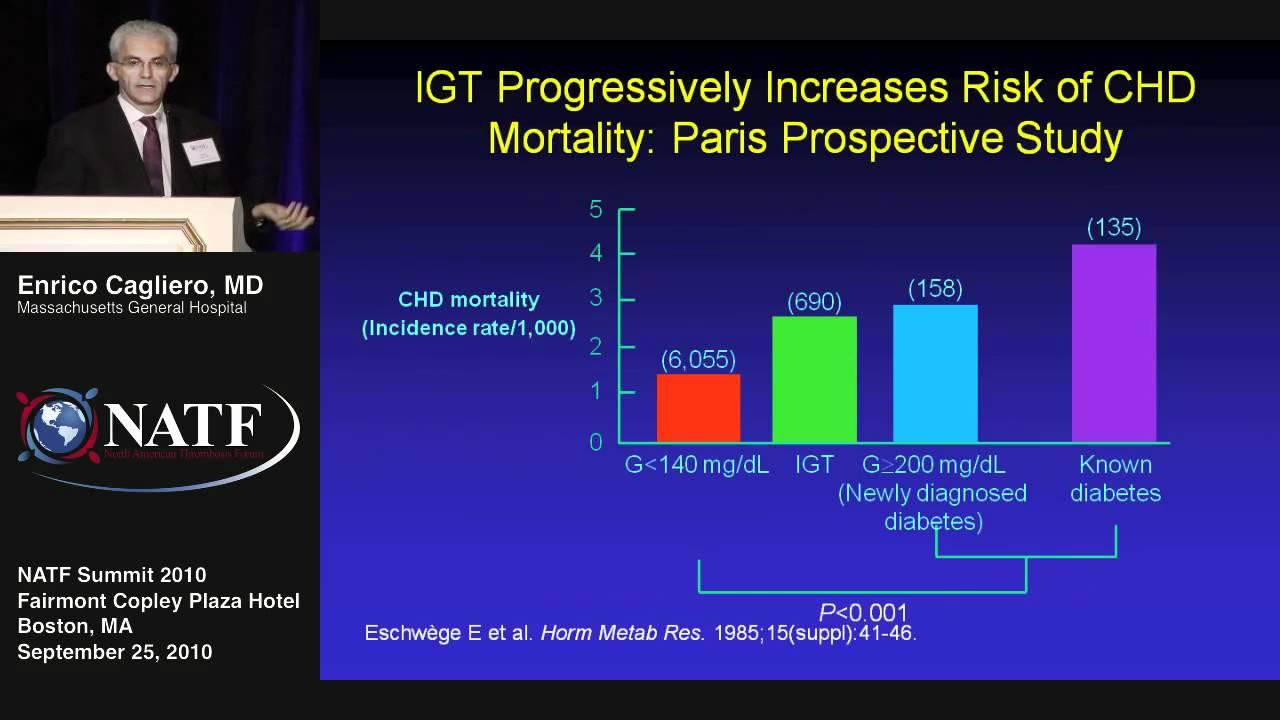 Diabetes erhöht das Thromboserisiko