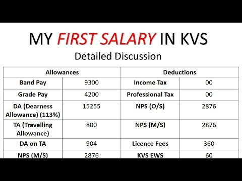 What will be my first Salary in KVS | KVS Recruitment | NPS
