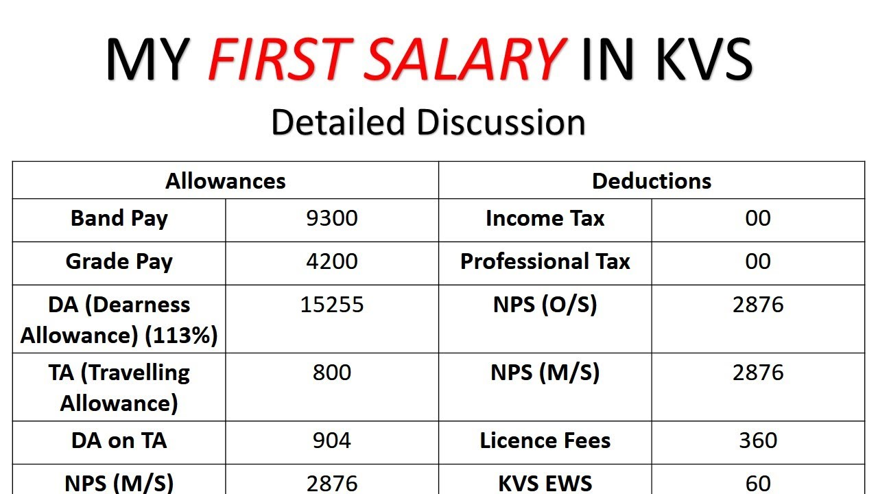 What will be my first Salary in KVS | KVS Recruitment | NPS | Salary  Calculation KVS NVS