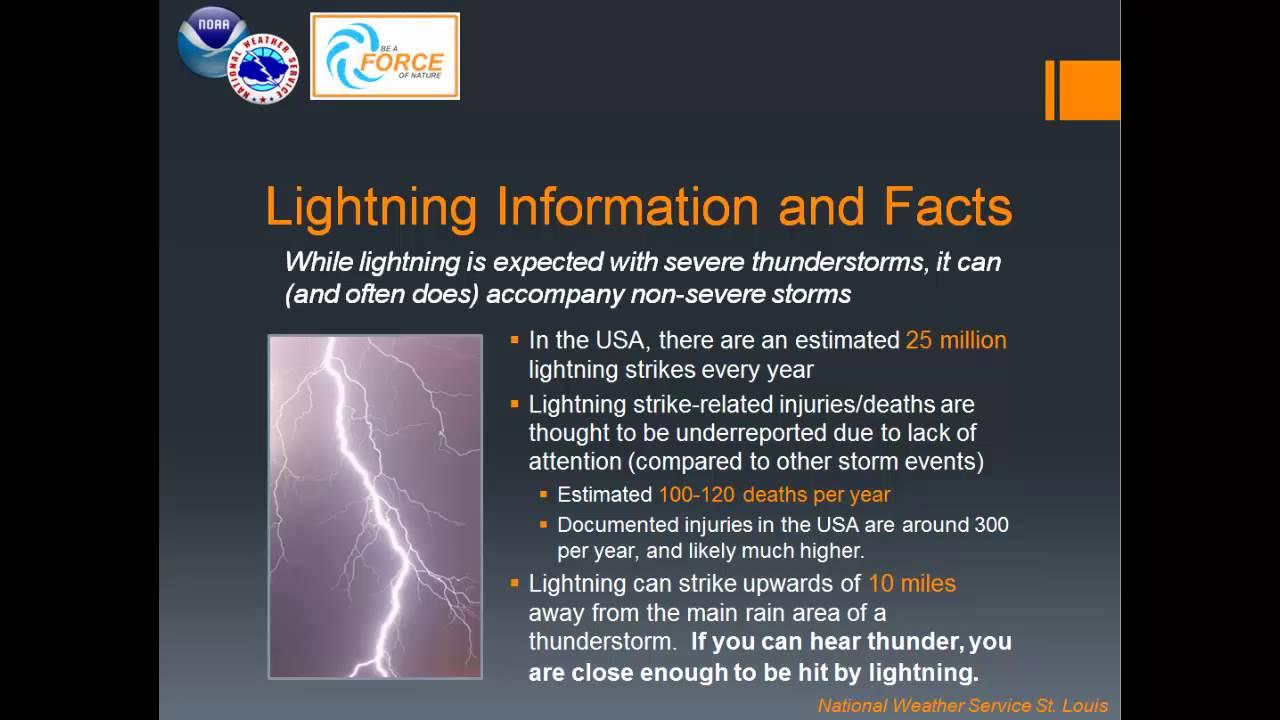 Summer Infographics   Thunderstorm Warning
