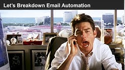 Advanced ecommerce Email Marketing