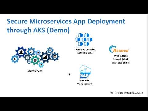 Deploy Microservices App on AKS (Part 1)