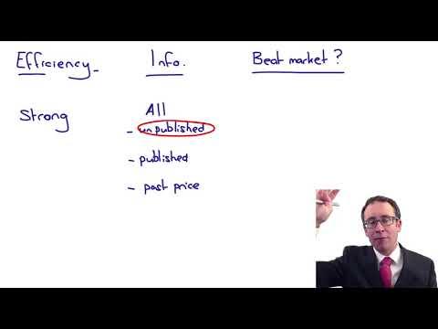 CIMA F3 Efficient Market Hypothesis (EMH)