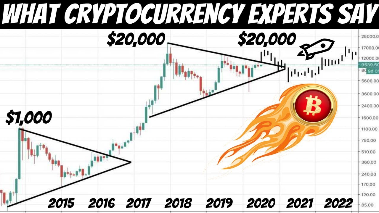 Realistic Bitcoin's Price Prediction by the End of 2020 and Beyond