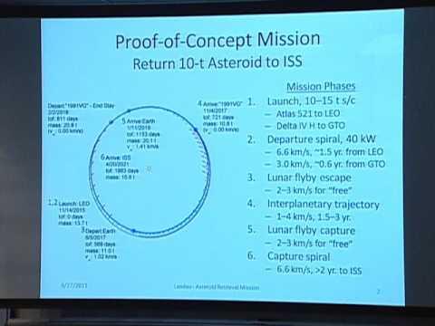 Low-Thrust SEP Trajectories - Damon Landau