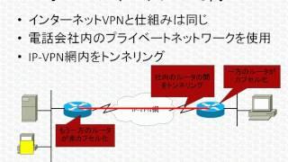 CCNAネットワーク基礎講座「IP-VPNって何?」