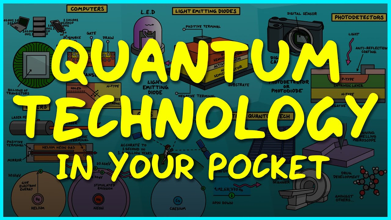 Five Ways You Use Quantum Technology Every Day