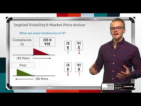 Why IV Tends To Increase When Prices Drop | Options Trading Concepts