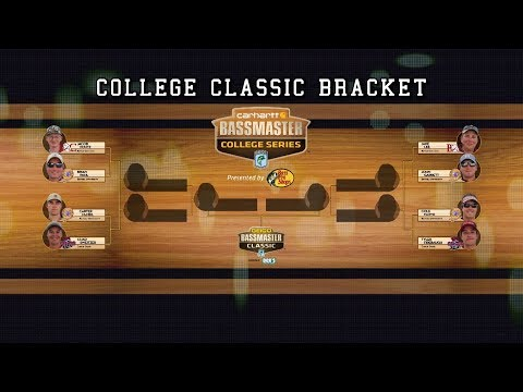 2017 College Bass Classic Bracket
