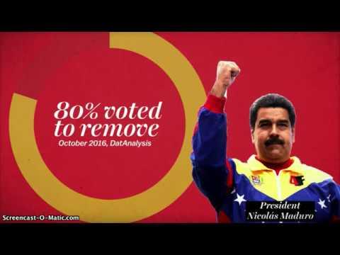 Is Venezeuela the latest victim of US regime change Policies? Pt 1