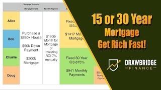 15 Year vs 30 Year Mortgages