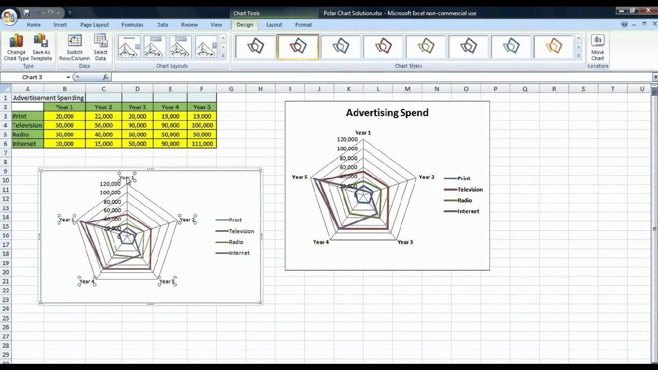 How to create a radar chart also known as polar and kiviat chart how to create a radar chart also known as polar and kiviat chart youtube pooptronica Image collections