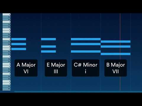 Chords, melody and bass: