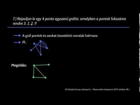 7. feladat - gráfok