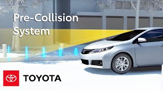 Toyota Safety Sense-P™(TSS-P) Pre-Collision System (PCS) | Select Models | Toyota