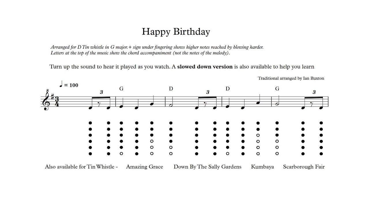 Happy birthday on tin whistle with chords arranged by ian buxton happy birthday on tin whistle with chords arranged by ian buxton hexwebz Image collections