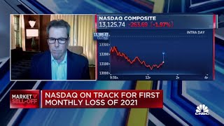 We were due for a market correction, says TrimTabs CEO Bob Shea