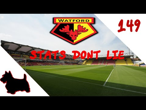 Football Manager 2015 UNEMPLOYED 149 STATS DON'T LIE  ScottDogGaming HD