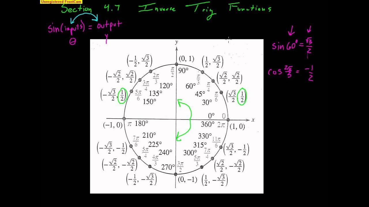 Pre Calculus Trigonometry