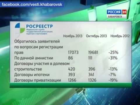 Вести-Хабаровск. Статистика Росреестра