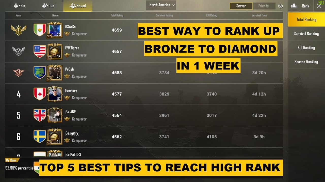PUBG MOBILE TOP 5 BEST TIPS TO RANK UP FASTER, BrONZE to ...