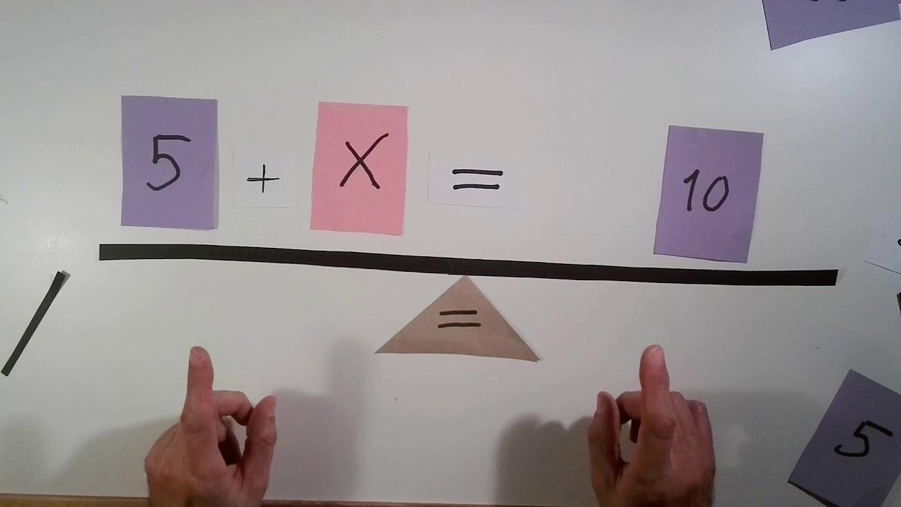 Ligninger - hvad er det?